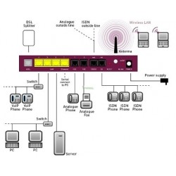 Router-Centralita Telefónica Multifuncional Funkwerk Mod. TR200aw
