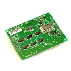 Modulo PLLU2 FPII/GDK-100